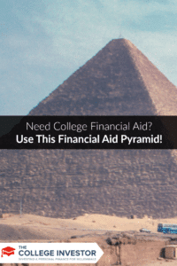 Need College Financial Aid? Use This Financial Aid Pyramid!