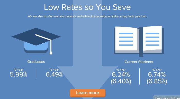 commonbond rates