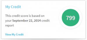 quizzle credit score