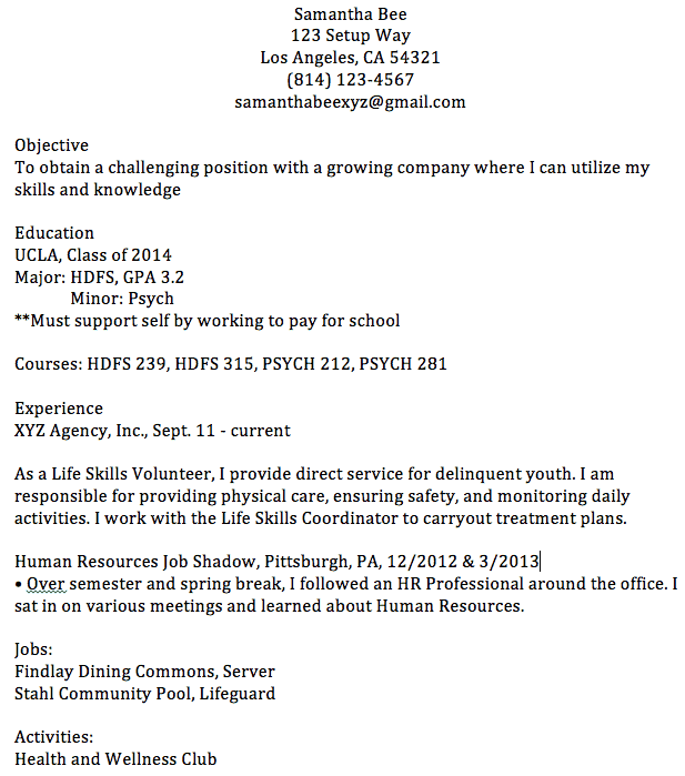 Opposenewapstandardsus  Unique Professional Resume Templates For College Graduates With Outstanding Bad Resume Example With Extraordinary Employee Relations Resume Also Should I Include An Objective On My Resume In Addition Human Service Resume And First Job Resume Sample As Well As It Resumes Examples Additionally Basic Resume Objective Statements From Thecollegeinvestorcom With Opposenewapstandardsus  Outstanding Professional Resume Templates For College Graduates With Extraordinary Bad Resume Example And Unique Employee Relations Resume Also Should I Include An Objective On My Resume In Addition Human Service Resume From Thecollegeinvestorcom