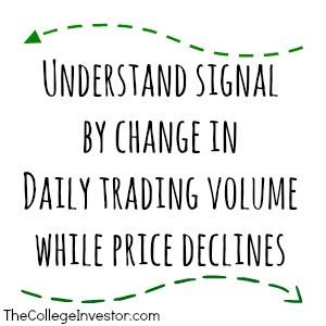 stock price declines