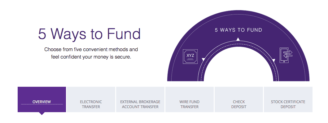 Scottrade Fund Your Account