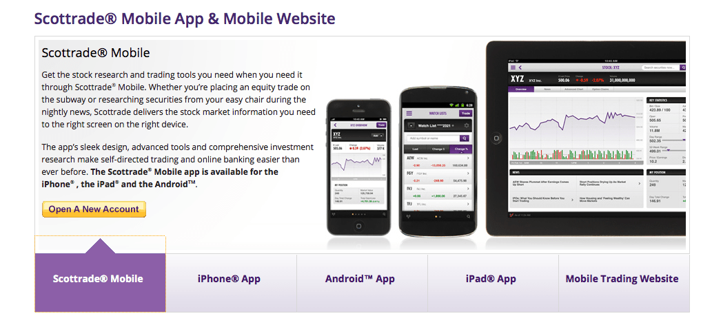 Scottrade Mobile Trading