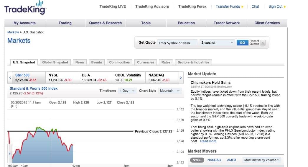 TradeKing Market Page