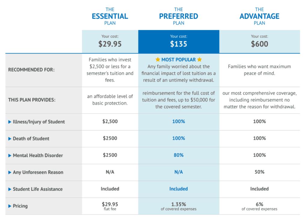 allianz tuition insurance pricing