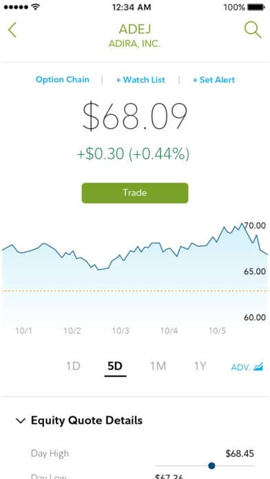 Best Investment Apps Of 60 Free Stock Trading Free Investing Impressive Stop Loss Order Fidelity