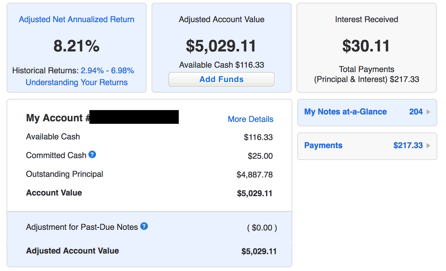 Lending Club CD Alternative Account Update